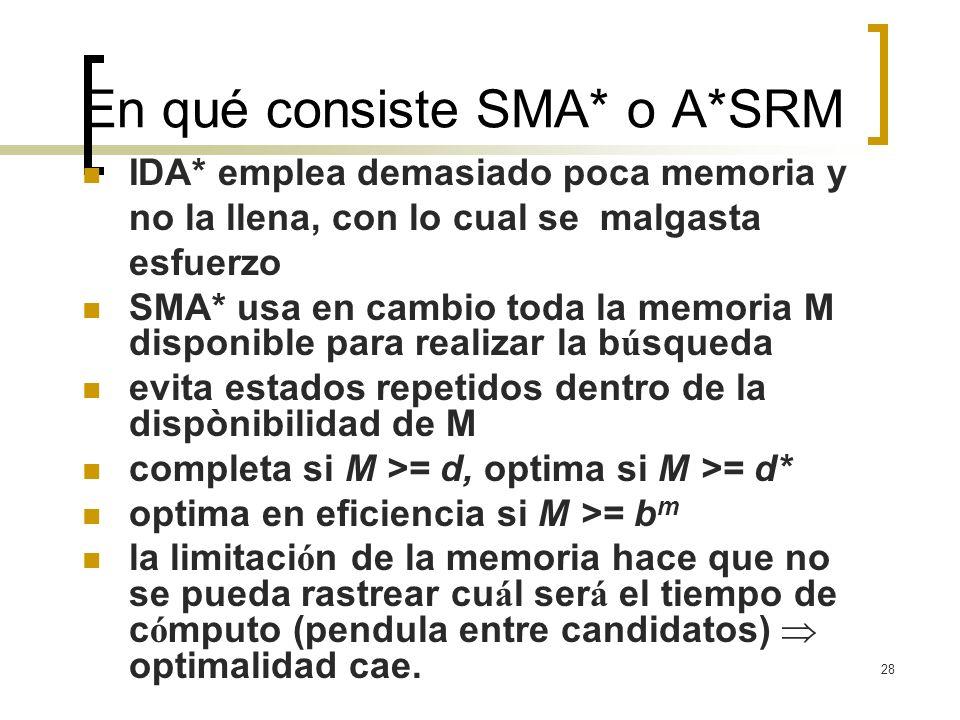 En qué consiste SMA* o A*SRM