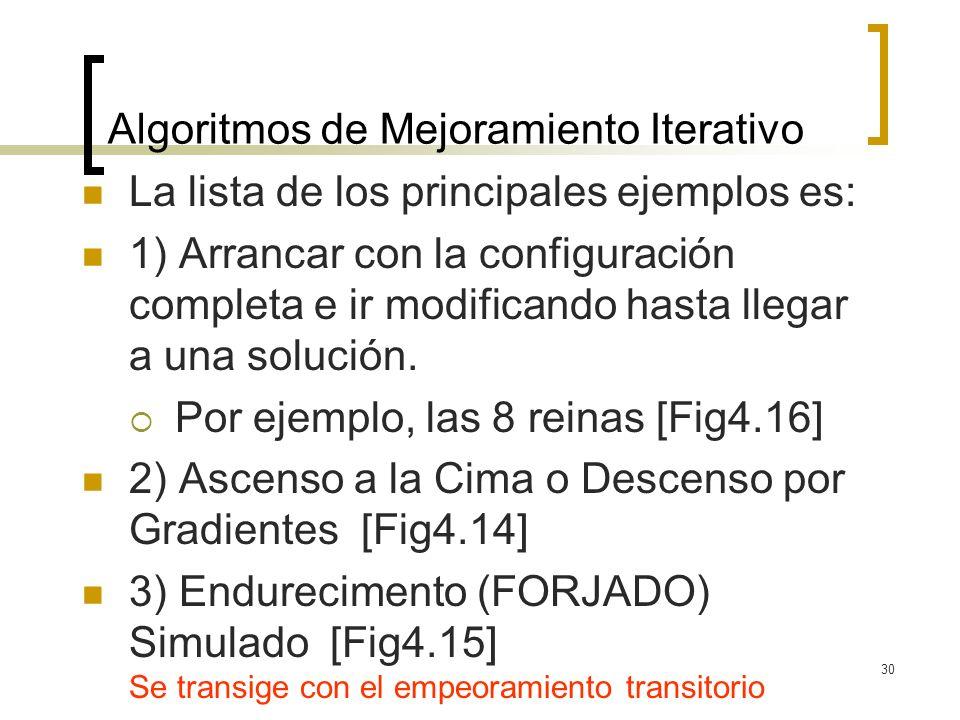 Algoritmos de Mejoramiento Iterativo