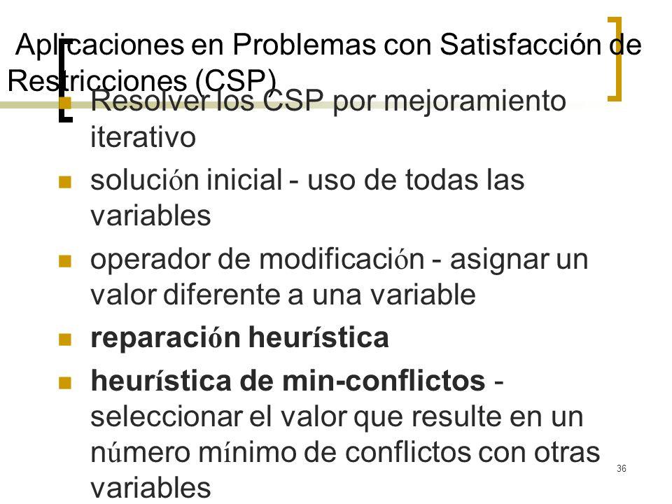 Aplicaciones en Problemas con Satisfacción de Restricciones (CSP)