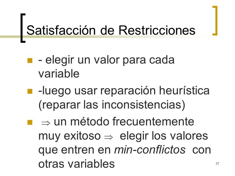Satisfacción de Restricciones