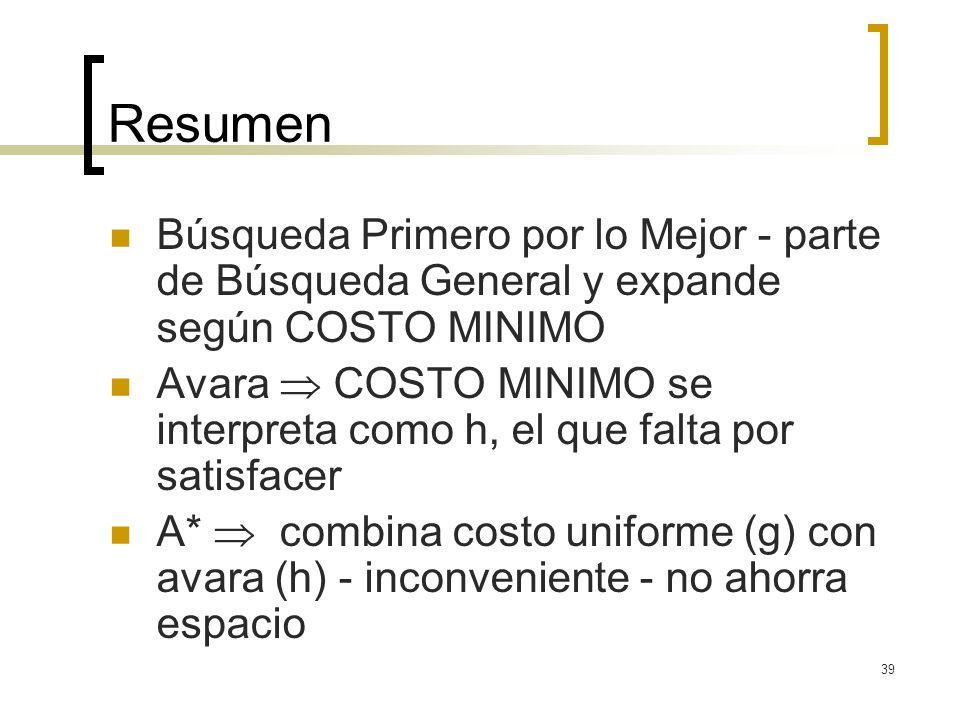 Resumen Búsqueda Primero por lo Mejor - parte de Búsqueda General y expande según COSTO MINIMO.