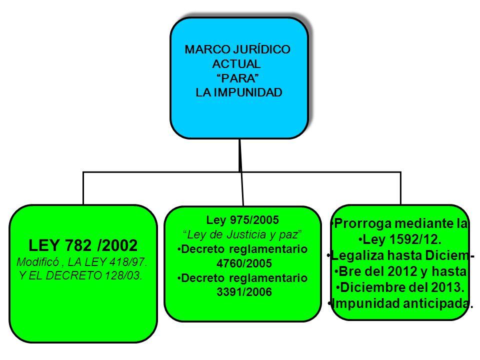 Decreto reglamentario Legaliza hasta Diciem-