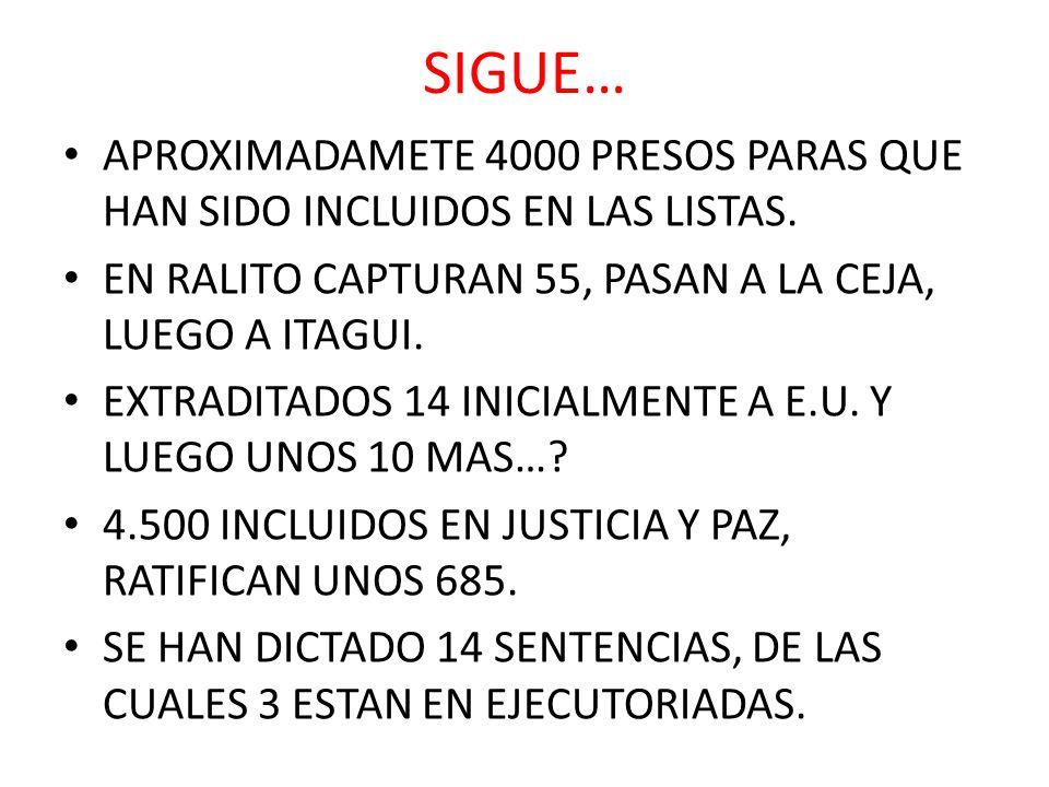 SIGUE… APROXIMADAMETE 4000 PRESOS PARAS QUE HAN SIDO INCLUIDOS EN LAS LISTAS. EN RALITO CAPTURAN 55, PASAN A LA CEJA, LUEGO A ITAGUI.