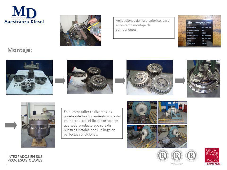Aplicaciones de flujo calórico, para el correcto montaje de componentes.