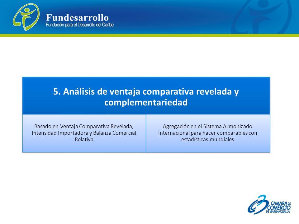 5. Análisis de ventaja comparativa revelada y complementariedad