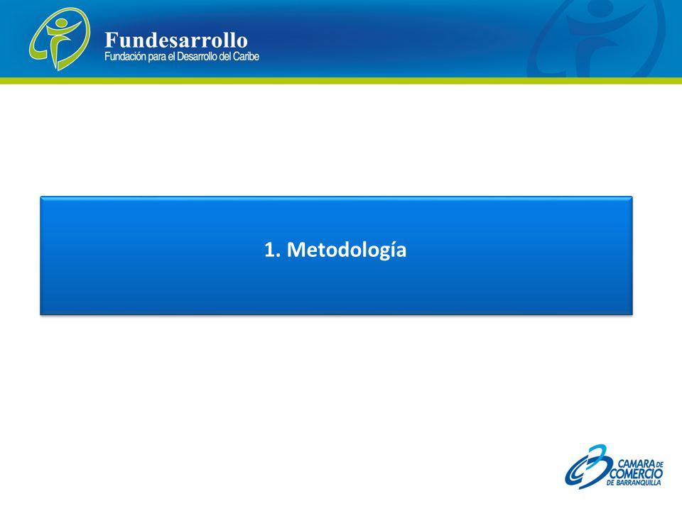 1. Metodología