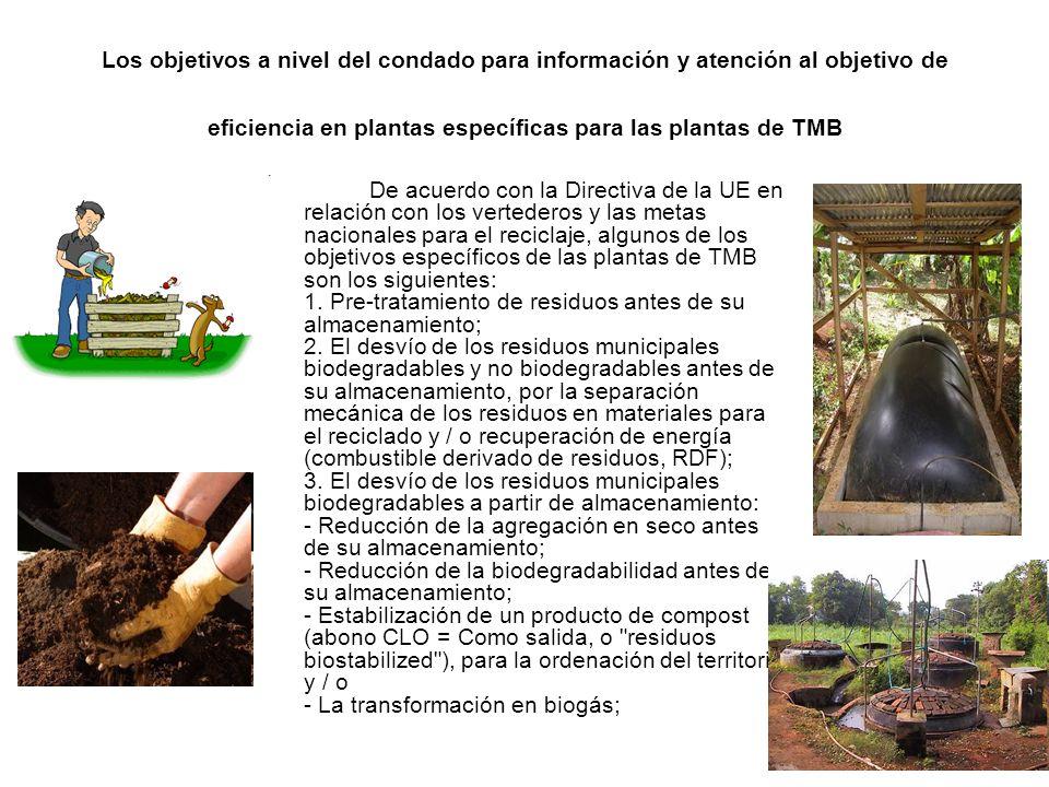 Los objetivos a nivel del condado para información y atención al objetivo de eficiencia en plantas específicas para las plantas de TMB