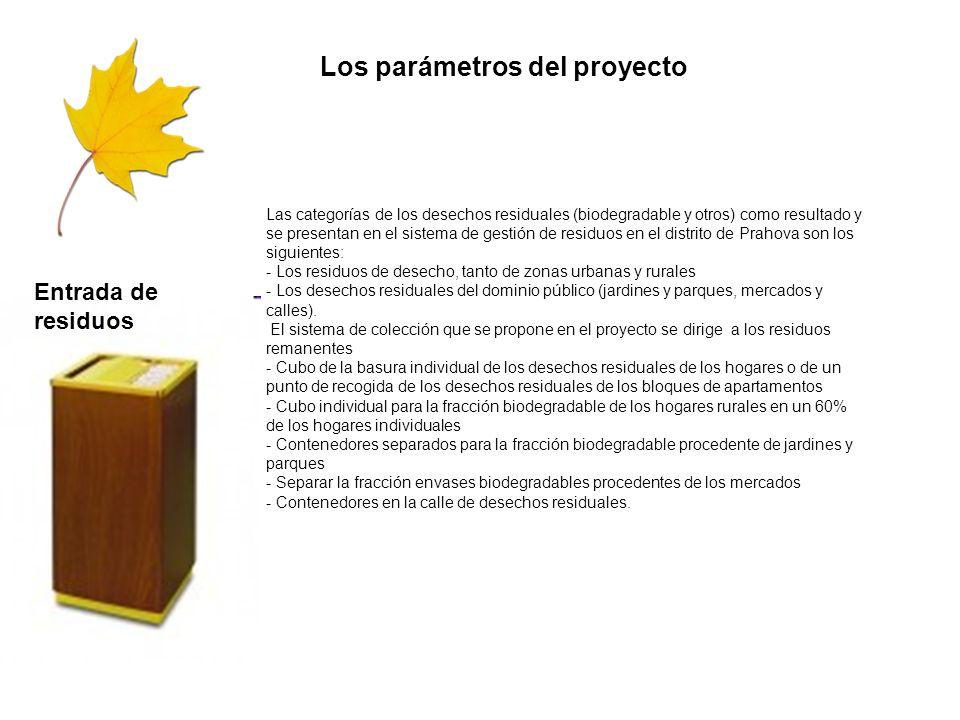 Los parámetros del proyecto