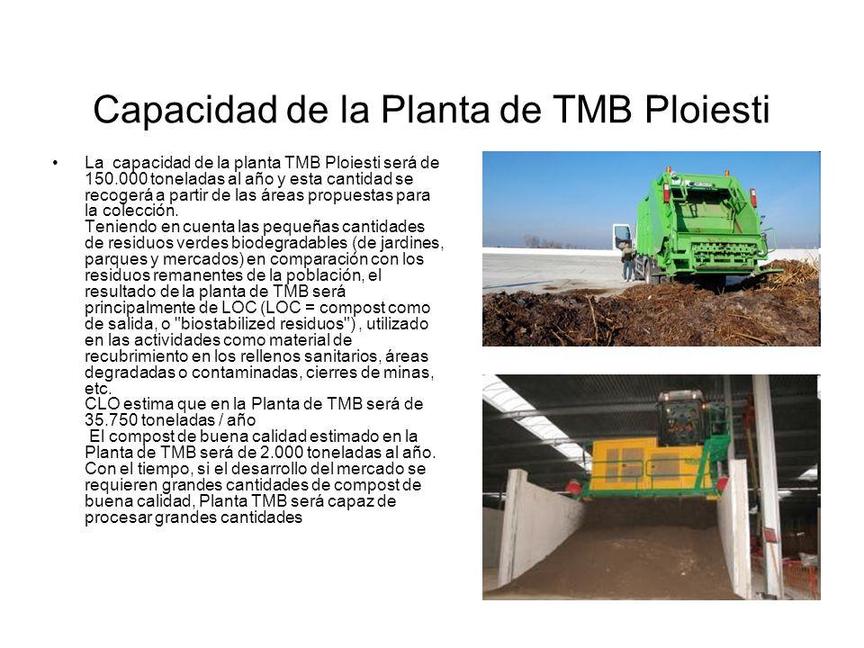 Capacidad de la Planta de TMB Ploiesti