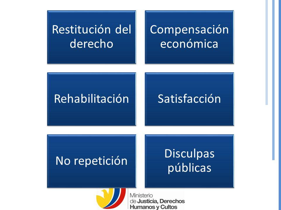Restitución del derecho Compensación económica