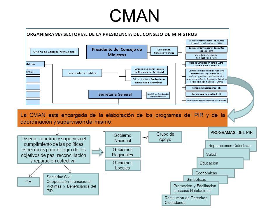 CMAN La CMAN está encargada de la elaboración de los programas del PIR y de la coordinación y supervisión del mismo.