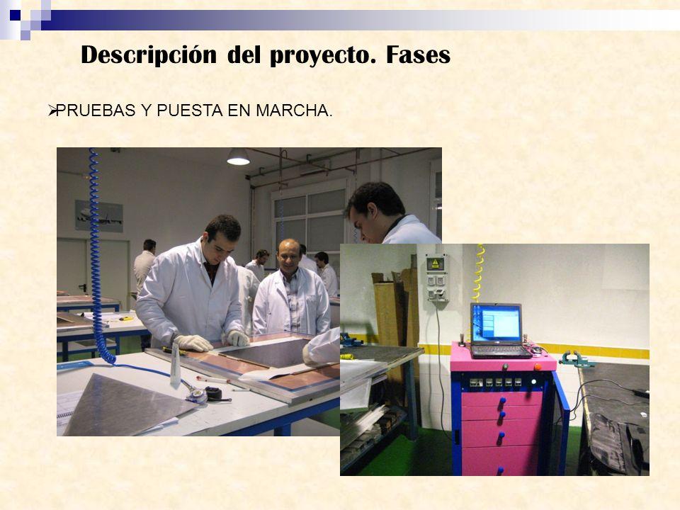 Descripción del proyecto. Fases