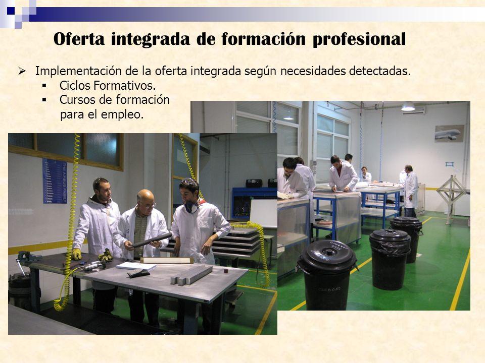 Oferta integrada de formación profesional