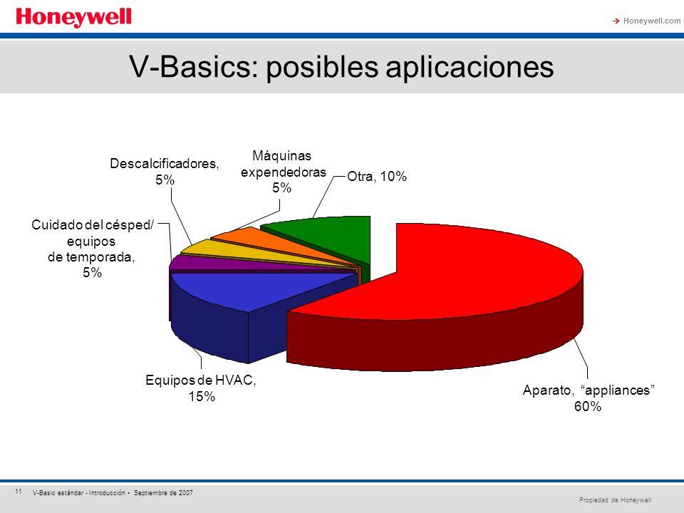 V-Basics: posibles aplicaciones