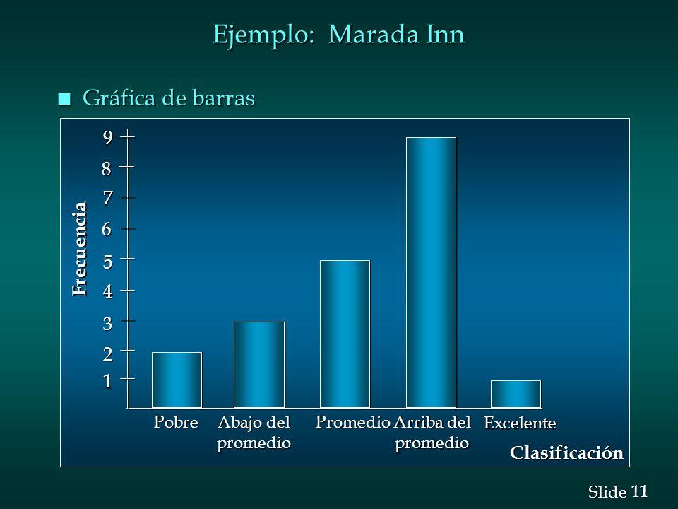 Ejemplo: Marada Inn Gráfica de barras 9 8 7 6 Frecuencia 5 4 3 2 1