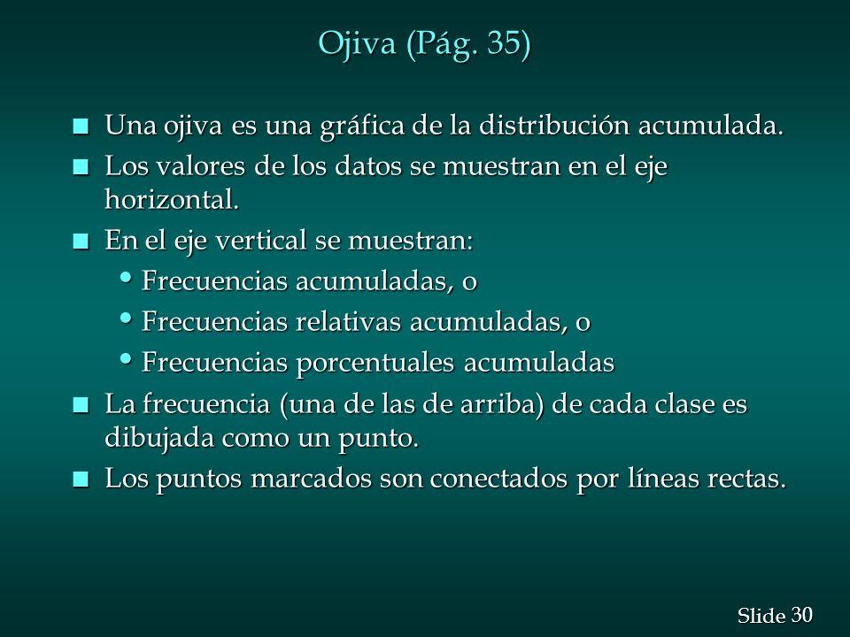 Ojiva (Pág. 35) Una ojiva es una gráfica de la distribución acumulada.