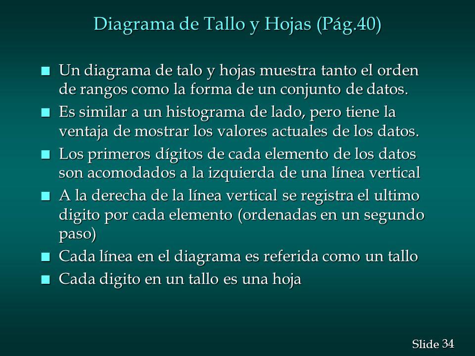 Diagrama de Tallo y Hojas (Pág.40)