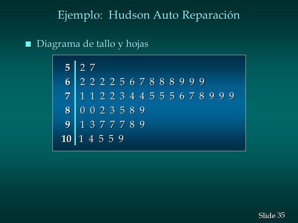Ejemplo: Hudson Auto Reparación