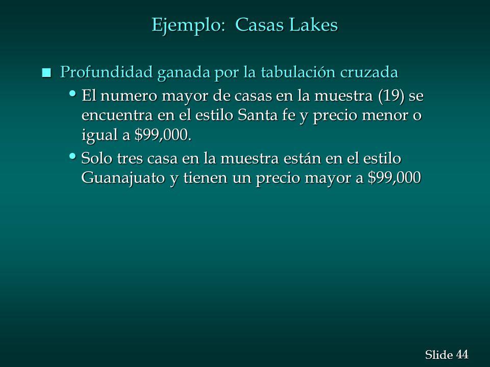 Ejemplo: Casas Lakes Profundidad ganada por la tabulación cruzada