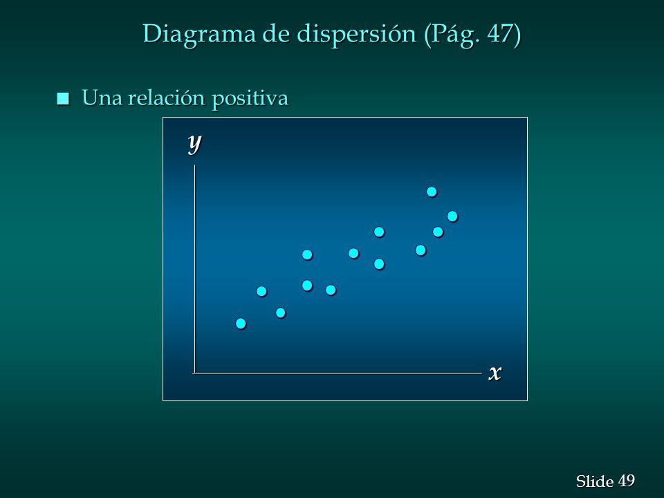 Diagrama de dispersión (Pág. 47)