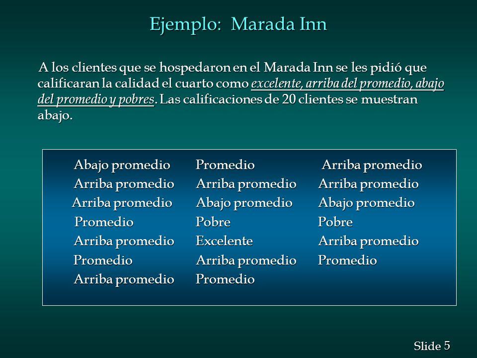 Ejemplo: Marada Inn