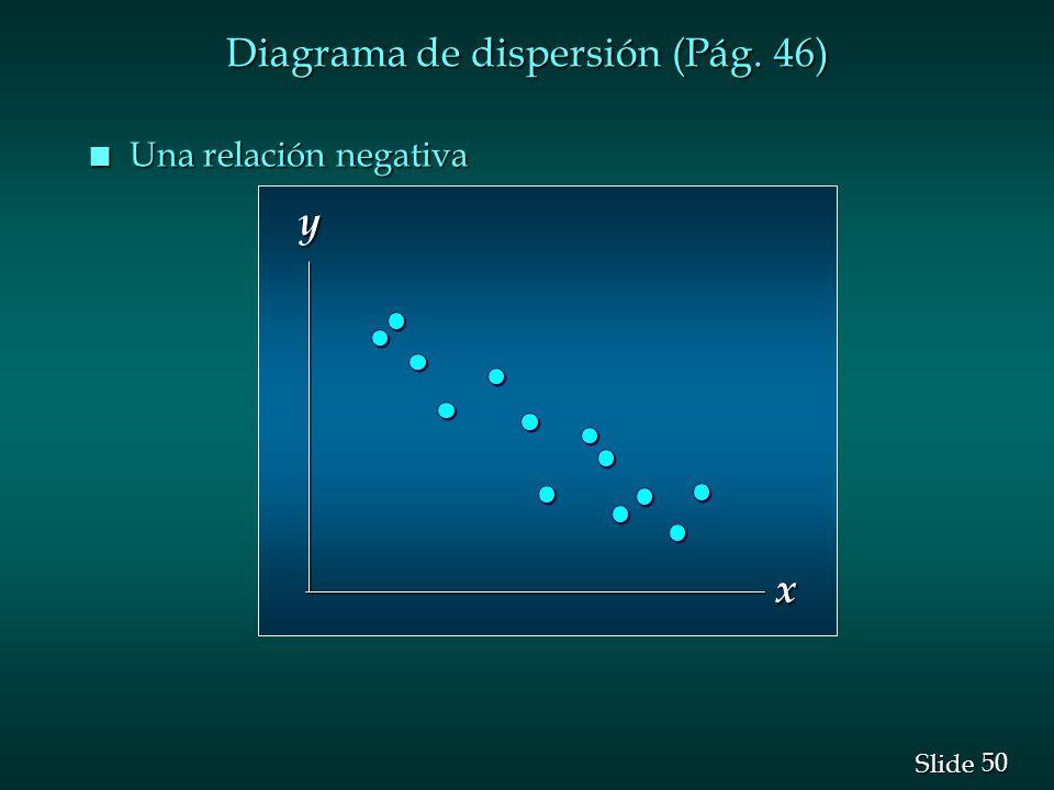 Diagrama de dispersión (Pág. 46)