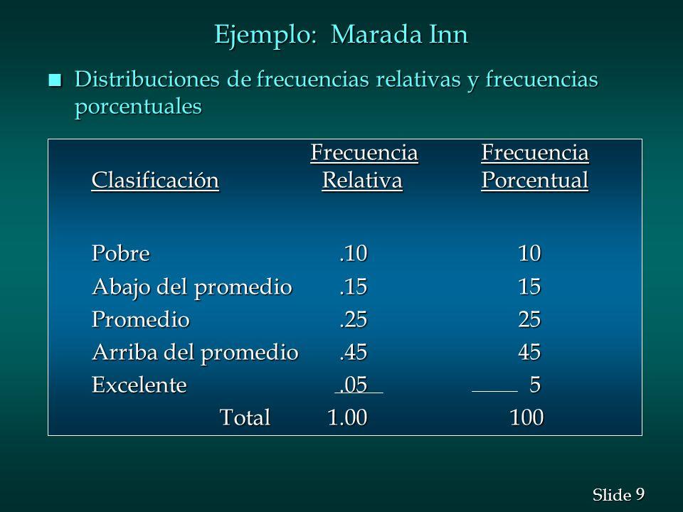 Ejemplo: Marada Inn Distribuciones de frecuencias relativas y frecuencias porcentuales.