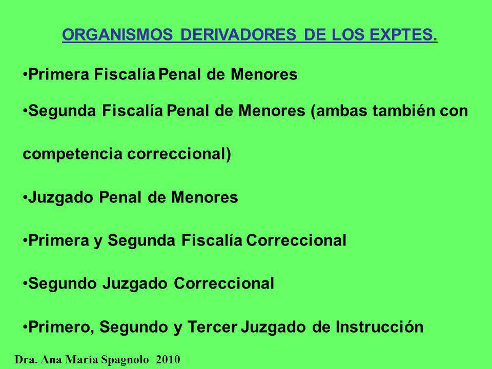 ORGANISMOS DERIVADORES DE LOS EXPTES.