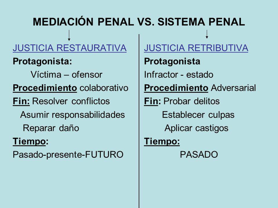 MEDIACIÓN PENAL VS. SISTEMA PENAL