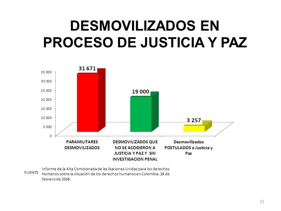 DESMOVILIZADOS EN PROCESO DE JUSTICIA Y PAZ