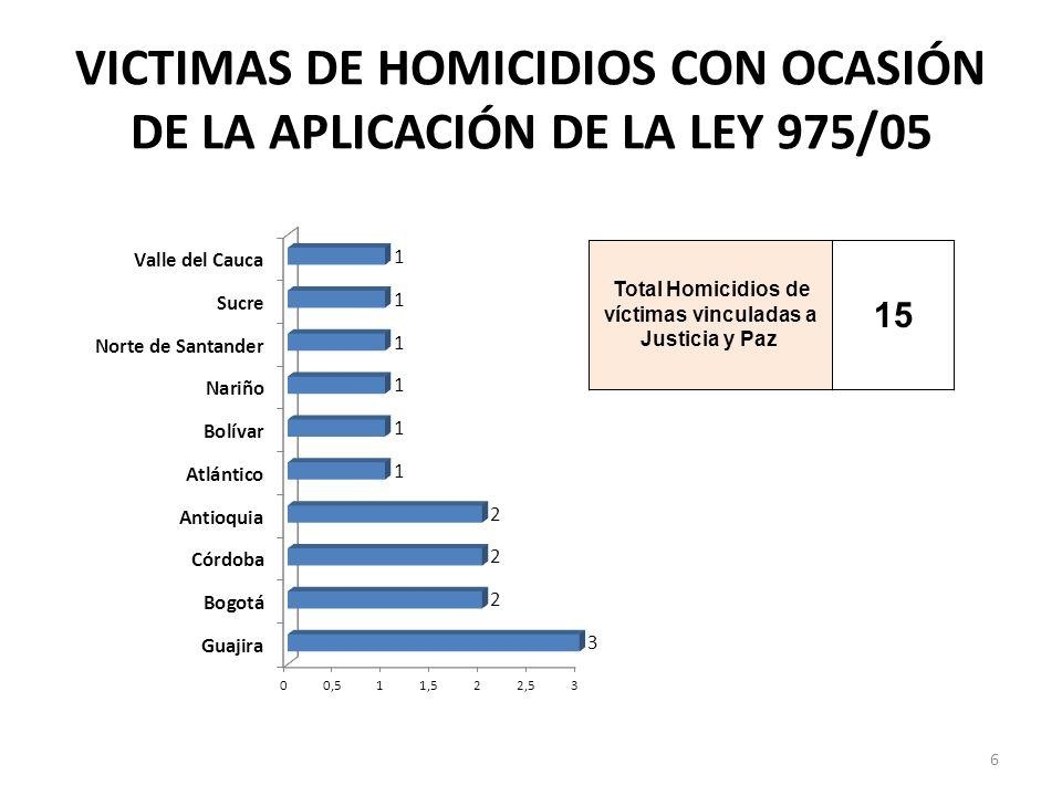 VICTIMAS DE HOMICIDIOS CON OCASIÓN DE LA APLICACIÓN DE LA LEY 975/05