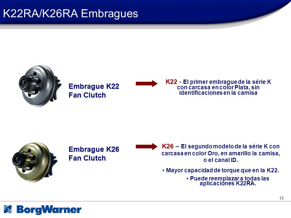 K22RA/K26RA Embragues Embrague K22 Fan Clutch Embrague K26 Fan Clutch
