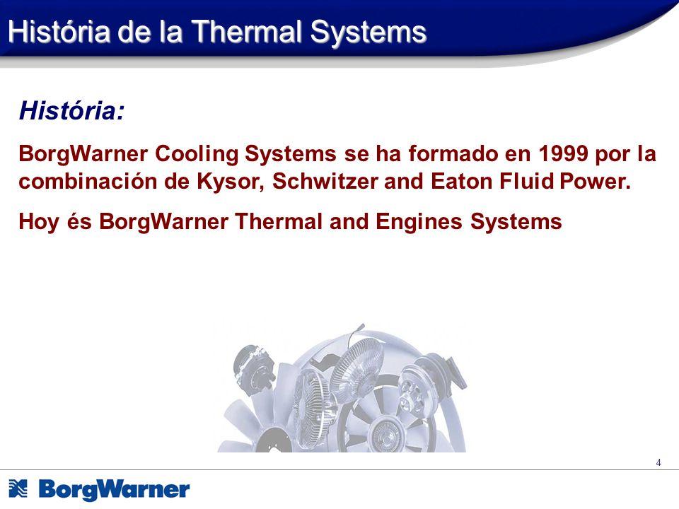 História de la Thermal Systems