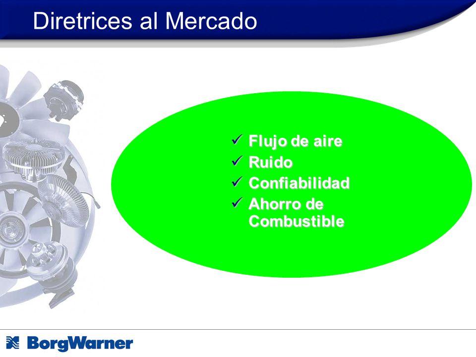 Diretrices al Mercado Flujo de aire Ruido Confiabilidad