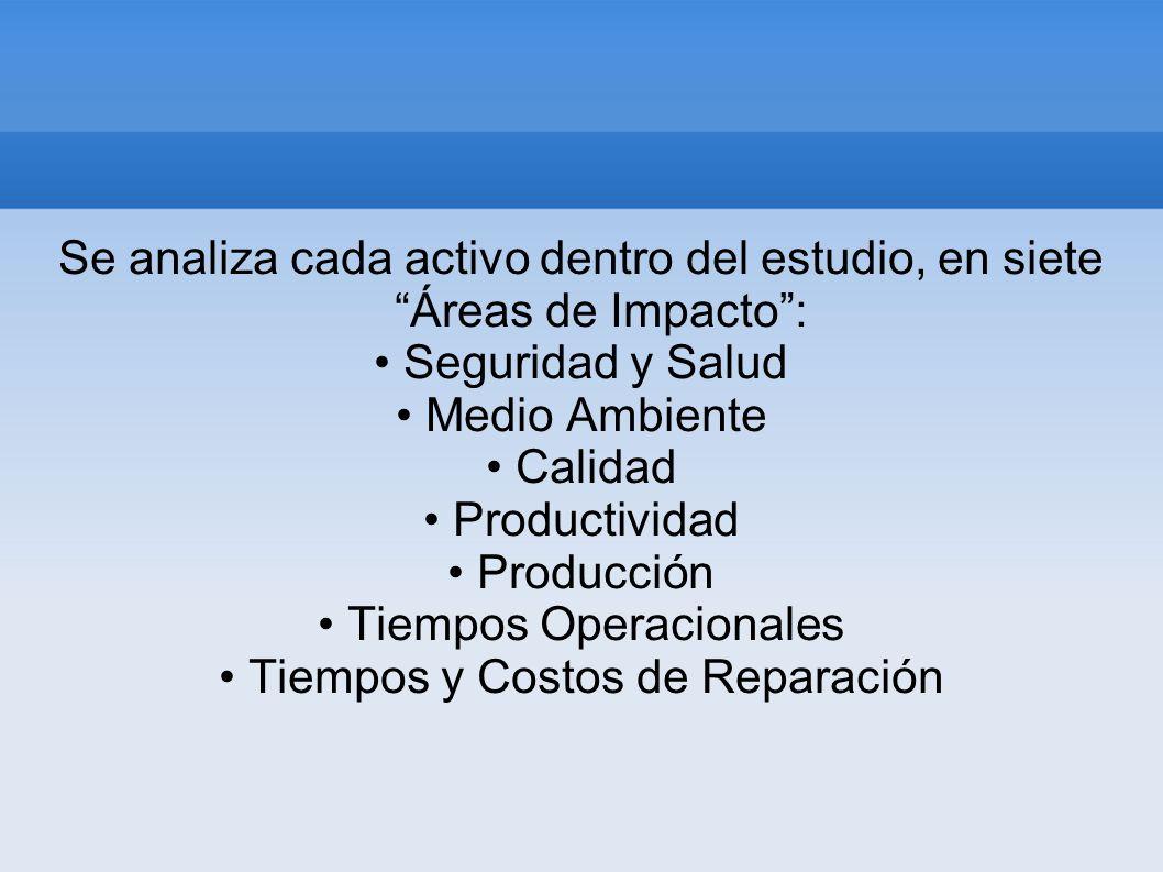 • Tiempos Operacionales • Tiempos y Costos de Reparación