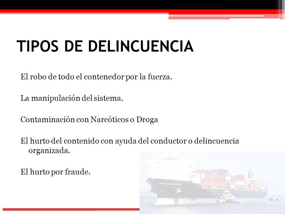 TIPOS DE DELINCUENCIA