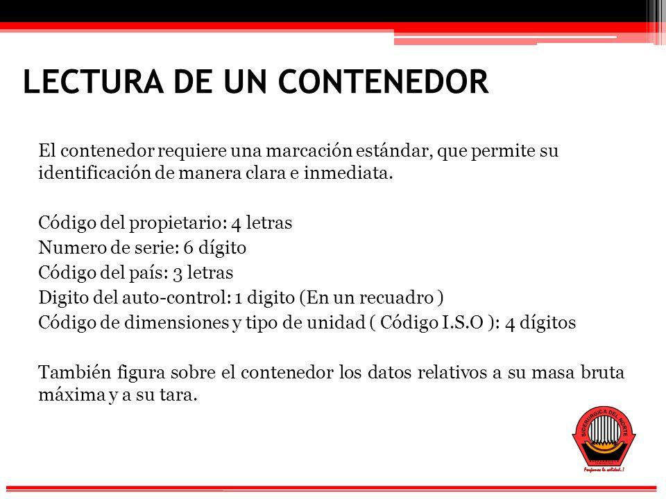 LECTURA DE UN CONTENEDOR