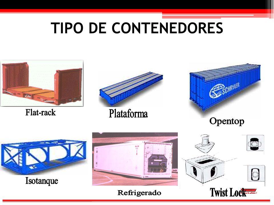 TIPO DE CONTENEDORES Flat-rack Plataforma Opentop Isotanque Twist Lock