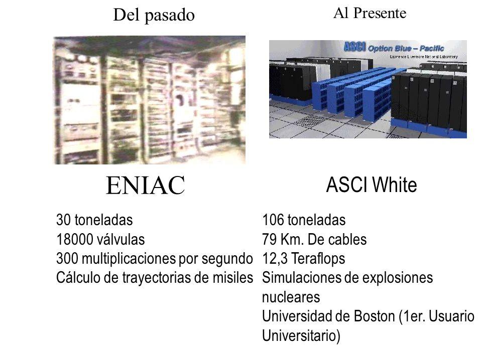 ENIAC ASCI White Del pasado Al Presente 30 toneladas 18000 válvulas
