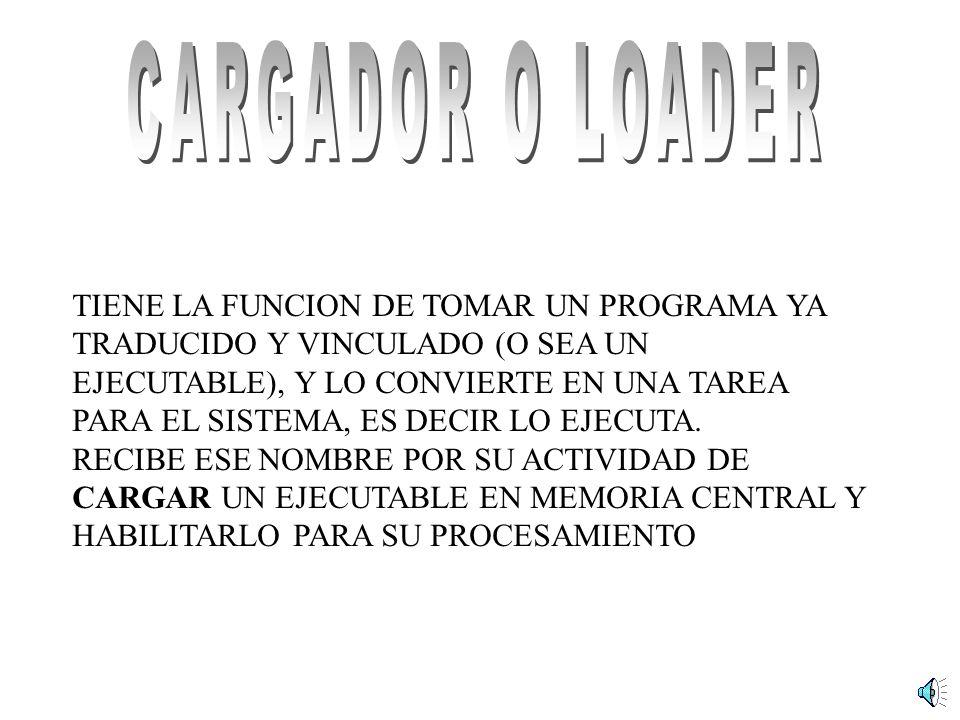 CARGADOR O LOADER