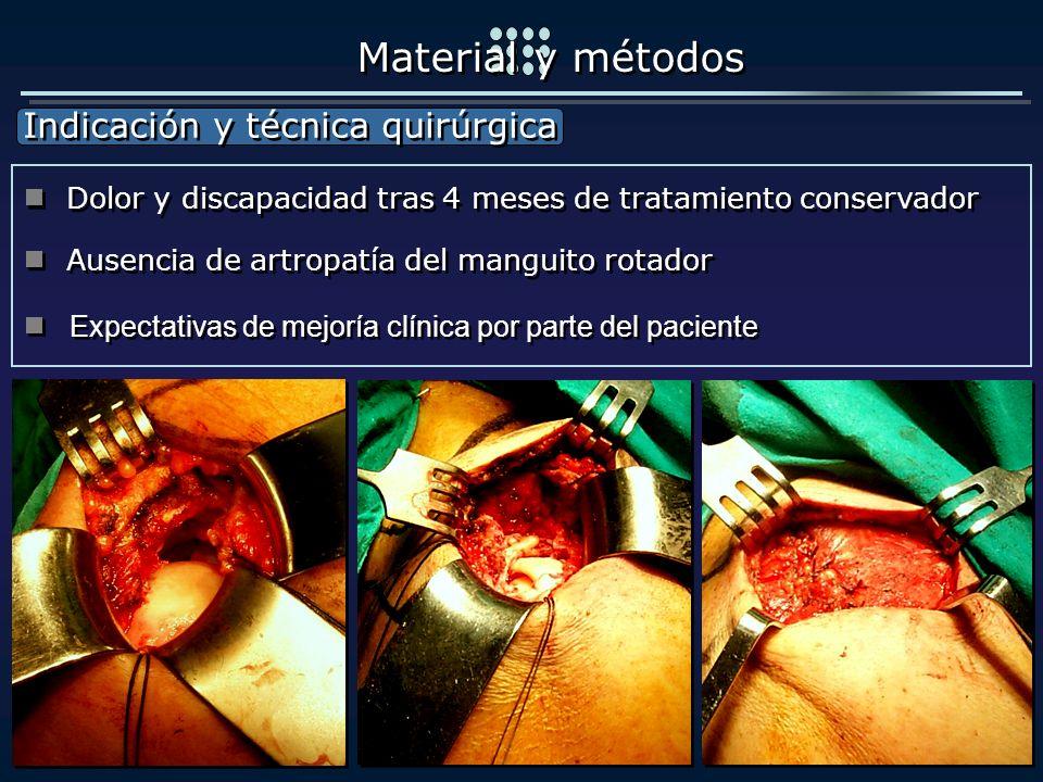 Material y métodos Indicación y técnica quirúrgica