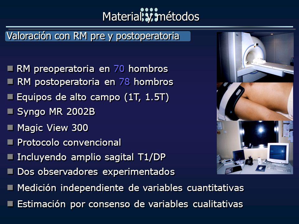 Material y métodos Valoración con RM pre y postoperatoria