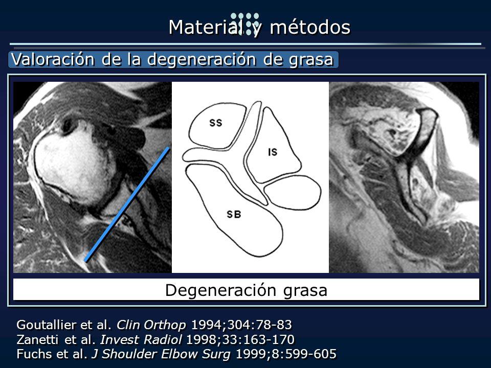 Material y métodos Valoración de la degeneración de grasa