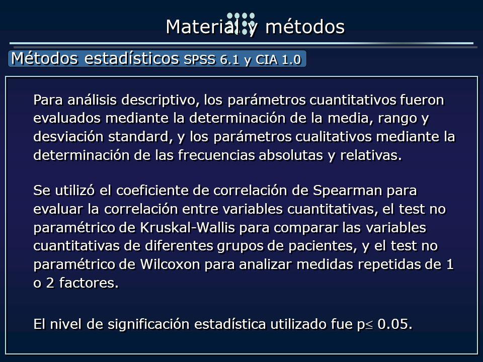 Material y métodos Métodos estadísticos SPSS 6.1 y CIA 1.0