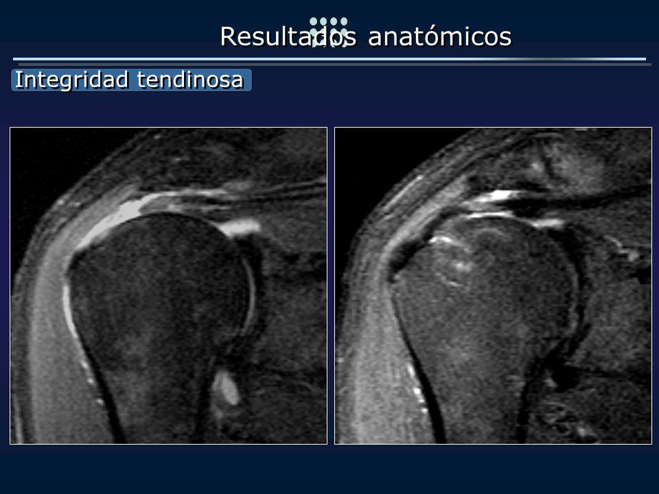 Resultados anatómicos