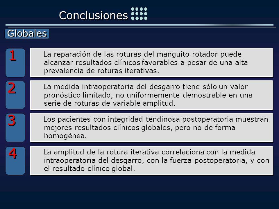 1 2 3 4 Conclusiones Globales