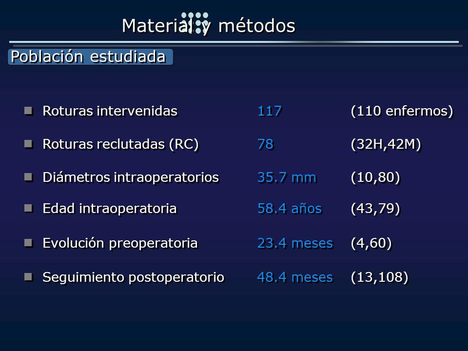 Material y métodos Población estudiada