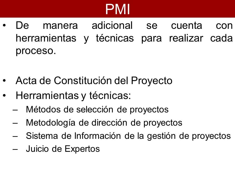 PMIDe manera adicional se cuenta con herramientas y técnicas para realizar cada proceso. Acta de Constitución del Proyecto.