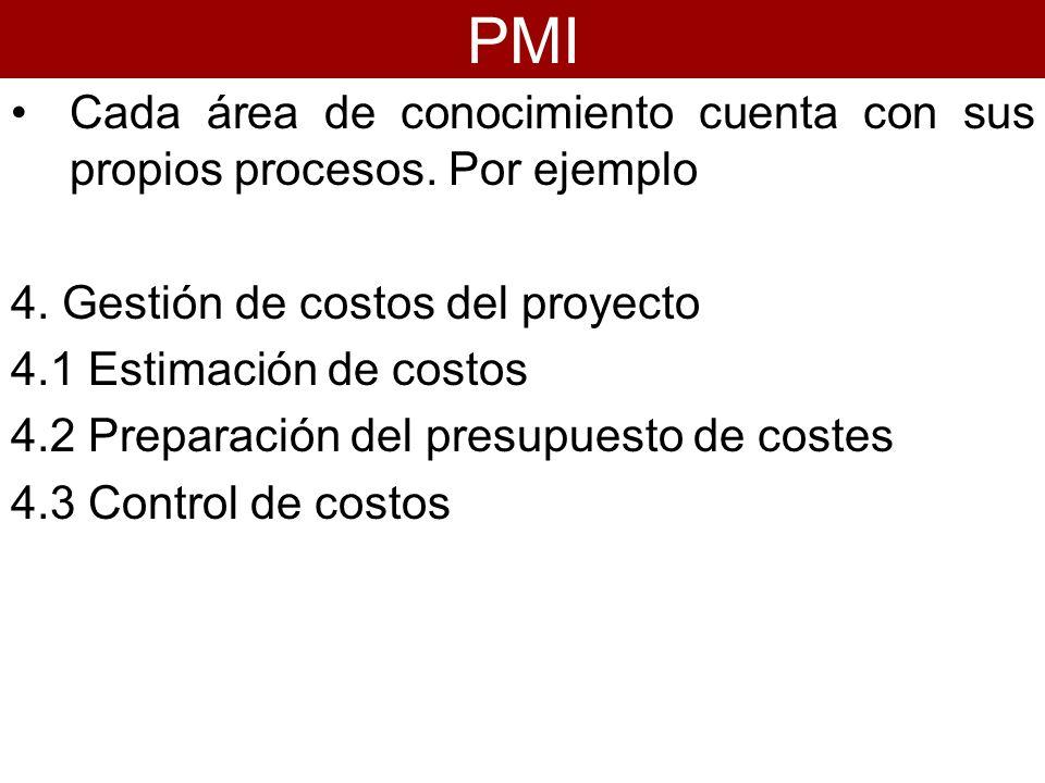 PMICada área de conocimiento cuenta con sus propios procesos. Por ejemplo. 4. Gestión de costos del proyecto.