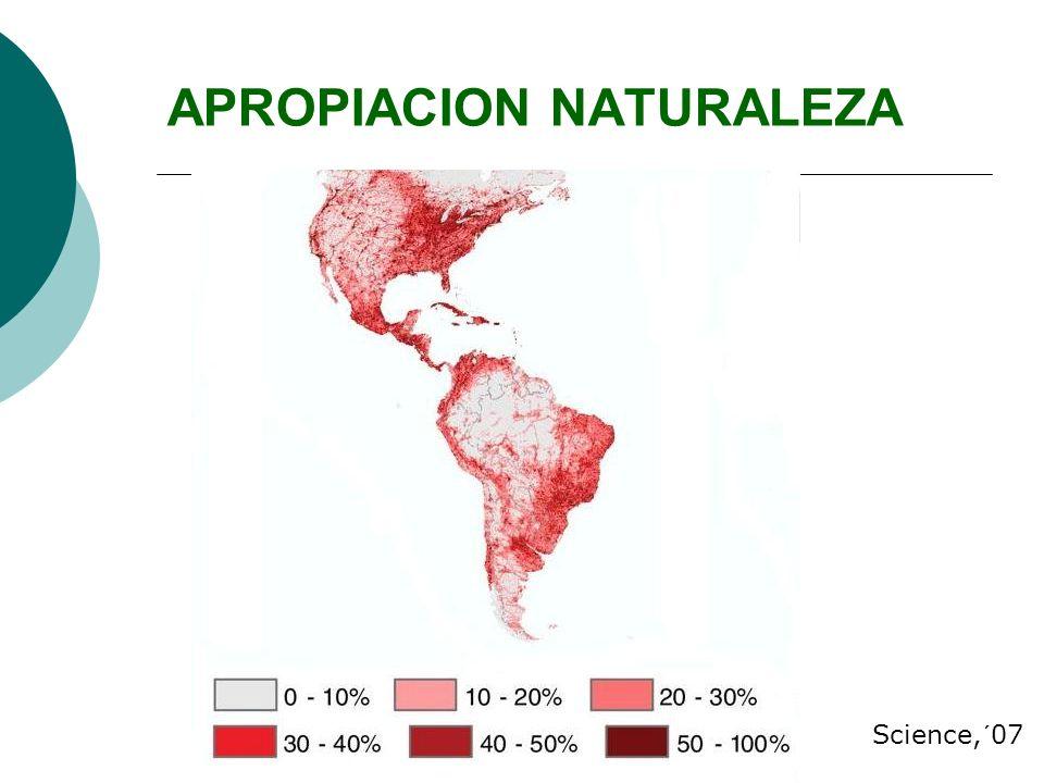APROPIACION NATURALEZA